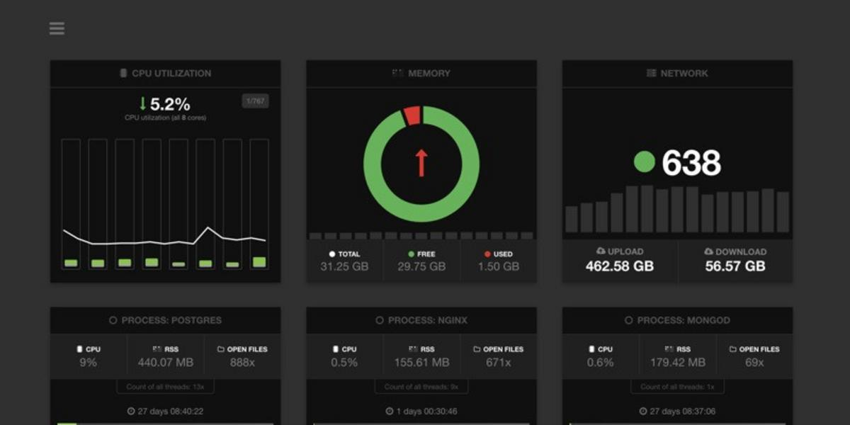 New Dashboard v4.0