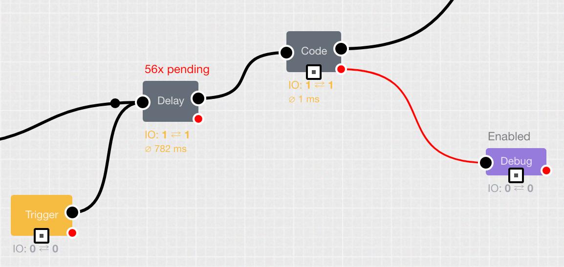 Flow error handling