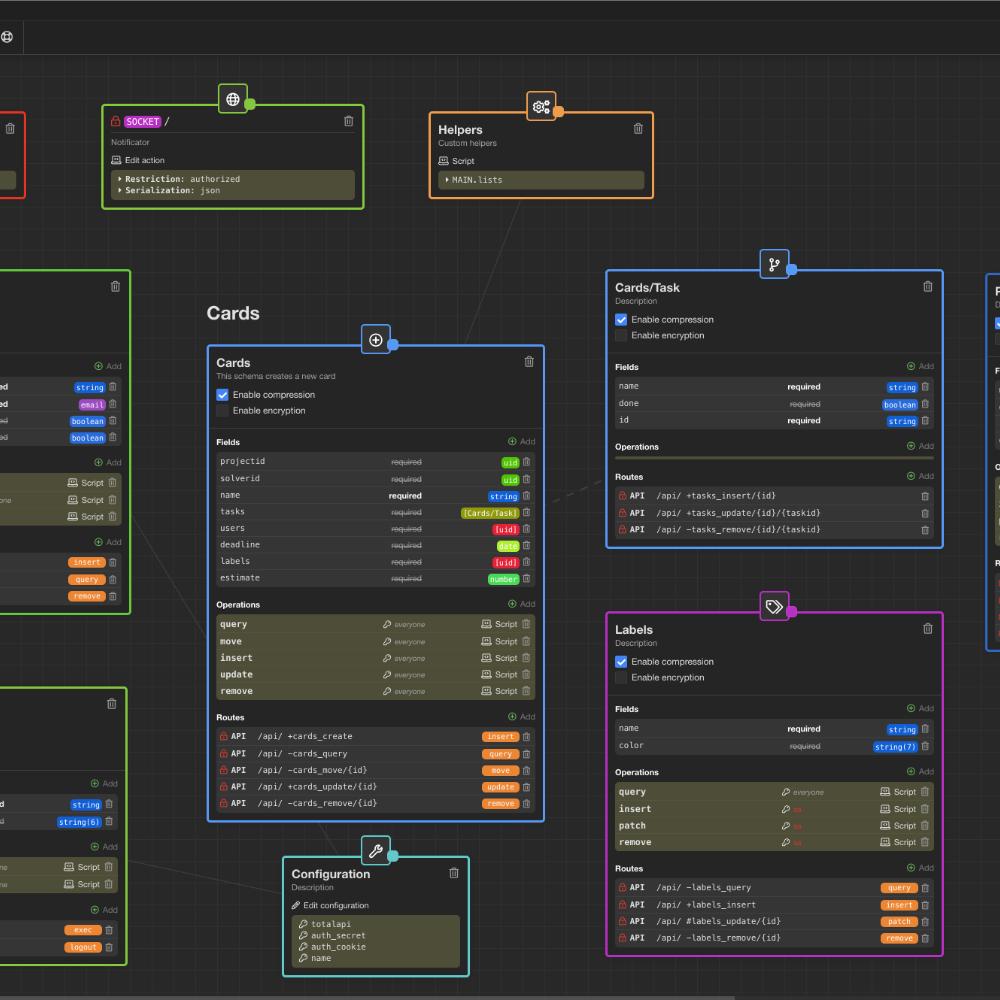 Total.js Platform