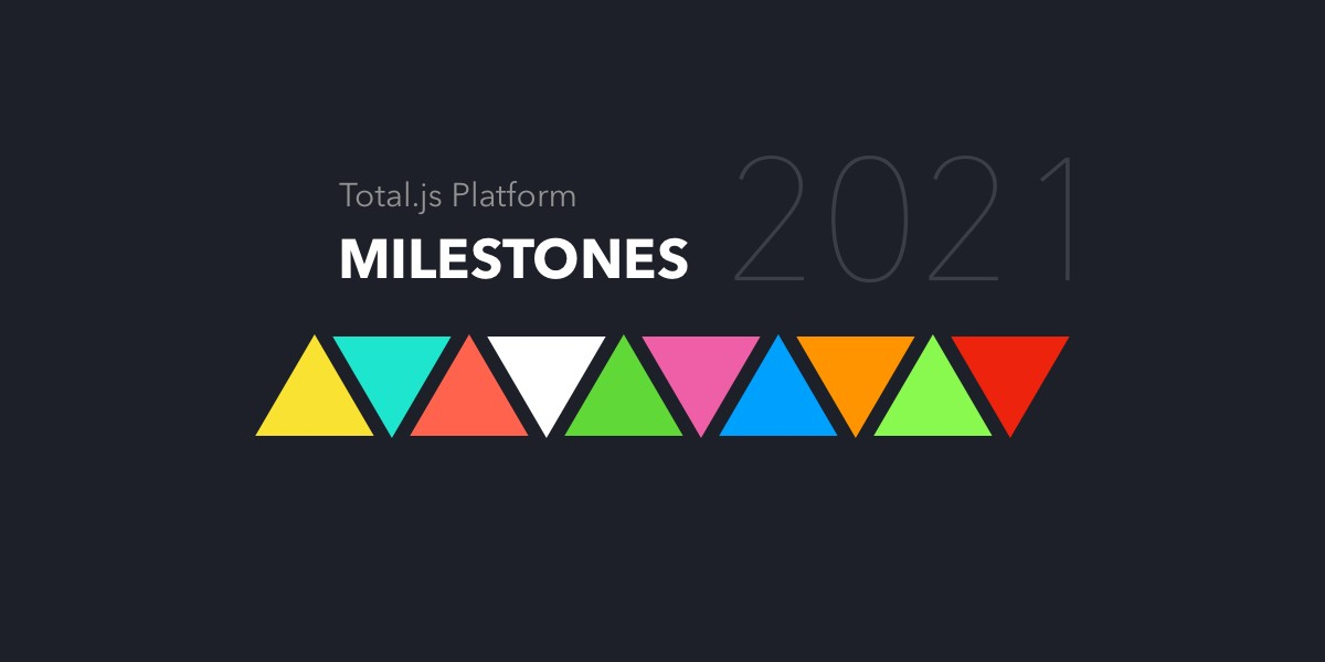 Milestones 2021 for the Total.js platform