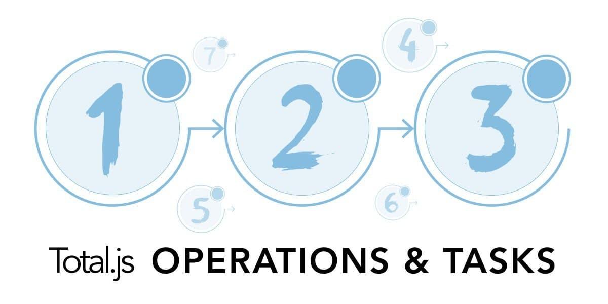 Tutorial series - #4 Operations & Tasks